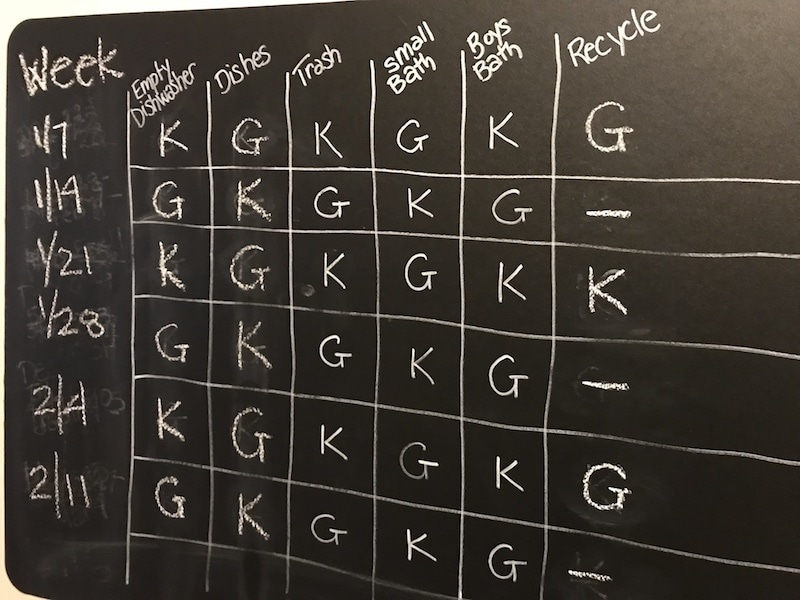 Chore Chart | www.thefreshcooky.com #chorechart #chores #stopthefighting
