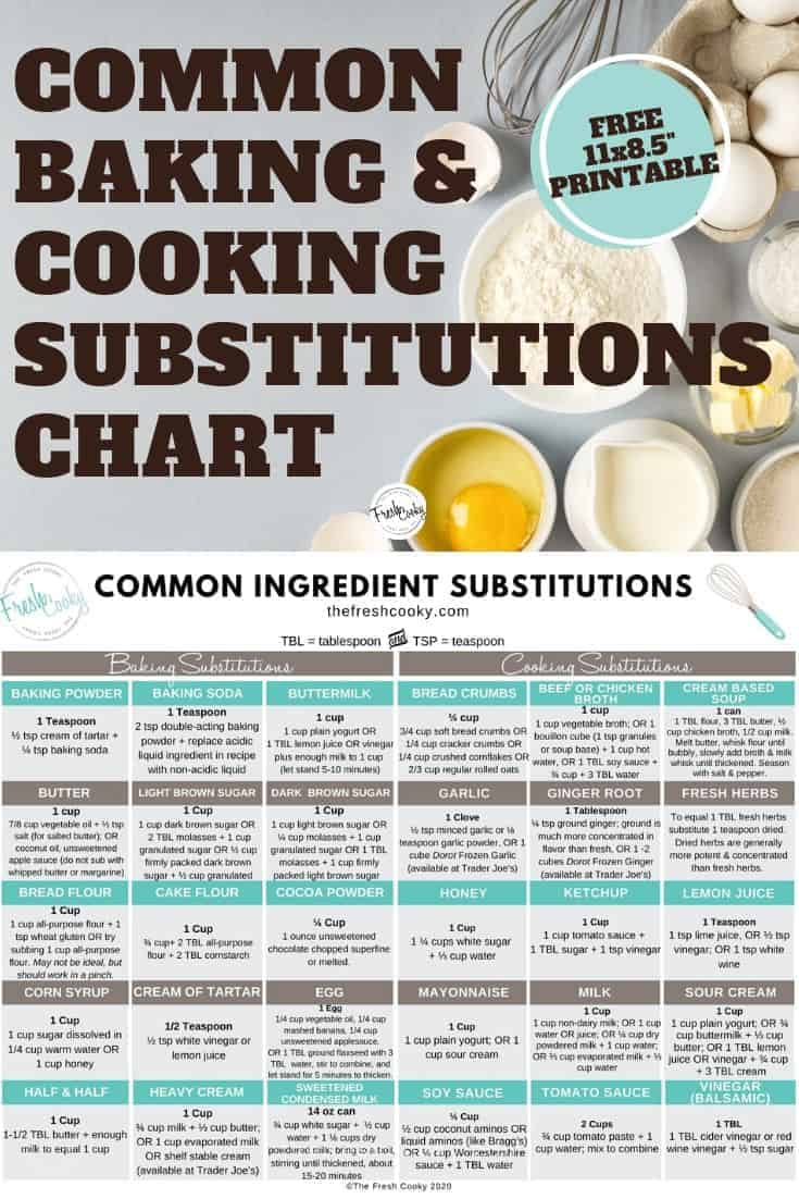 Baking and Cooking Ingredient Substitutions Chart . Common Substitutions. Must Know Baking and Cooking  Substitutions. Perfect during rationing, reduced inventory and products hard to find. Chart via @thefreshcooky | #freebie #printable #substitutionschart #bakingsubstitutions #cookingingredient #substitutions #emergency via @thefreshcooky