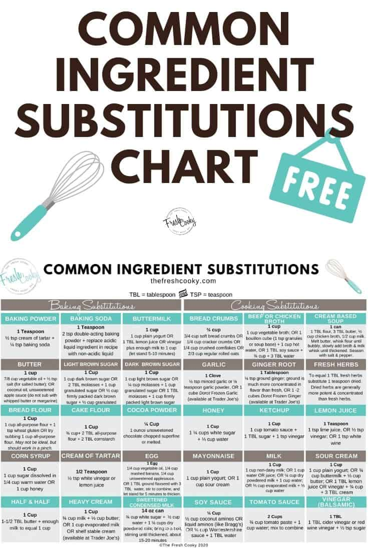 Baking and Cooking Ingredient Substitutions Chart . Common Substitutions. Must Know Baking and Cooking Substitutions. Perfect during rationing, reduced inventory and products hard to find. Chart via @thefreshcooky | #freebie #printable #substitutionschart #bakingsubstitutions #cookingingredient #substitutions #emergency #common via @thefreshcooky